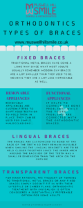 Dentists-In-Muswell-Hill